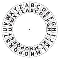 picture relating to Cipher Wheel Printable known as Caesar / Subsution Cipher - AQA Personal computer Science